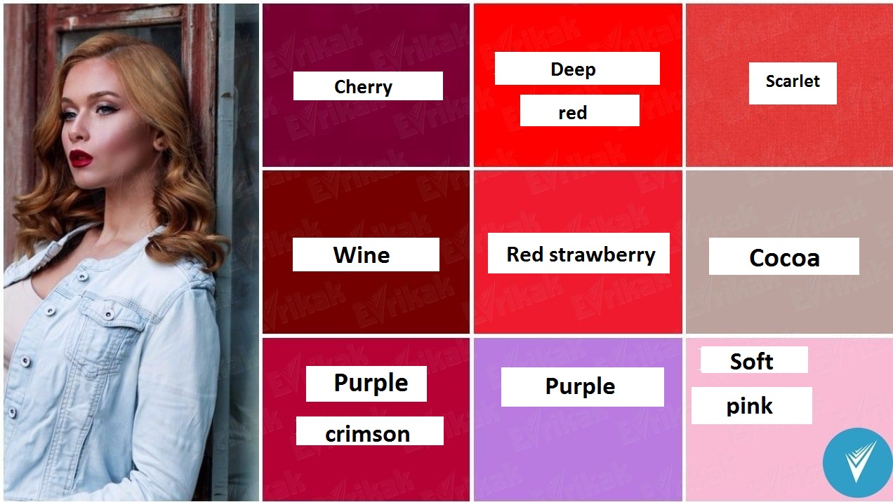 Lipstick according to color type