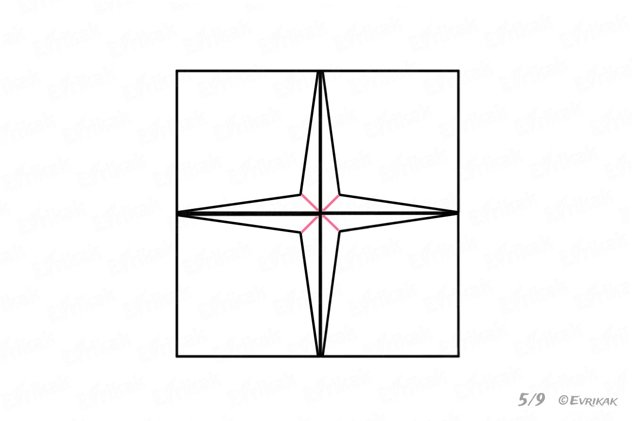 Drawing the cross lines
